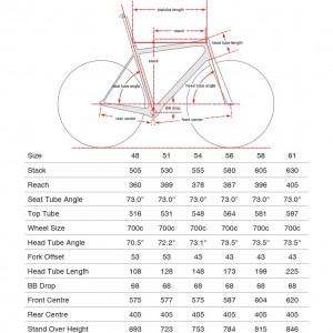 Geometrie Cervelo R3